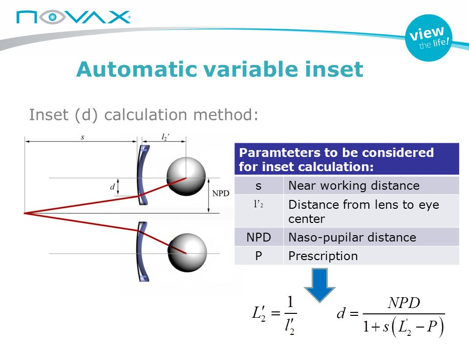 Automatic variable inset