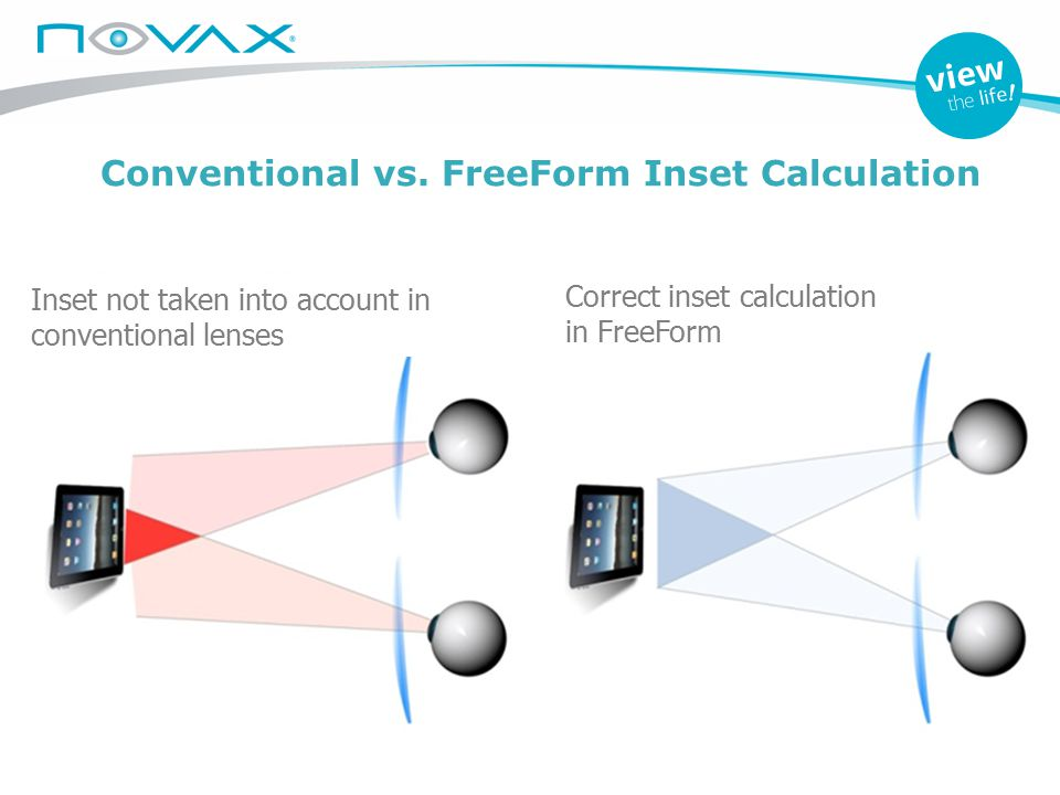 Conventional vs. FreeForm Inset Calculation