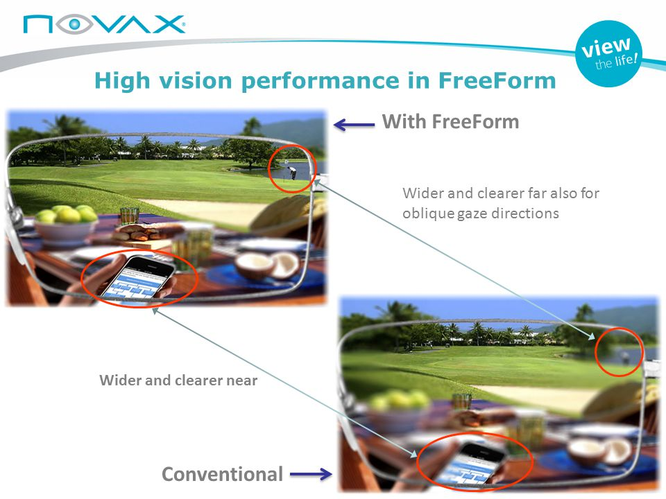 High vision performance in FreeForm