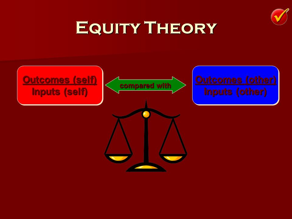 Equity Theory Outcomes (self) Inputs (self) Outcomes (other)