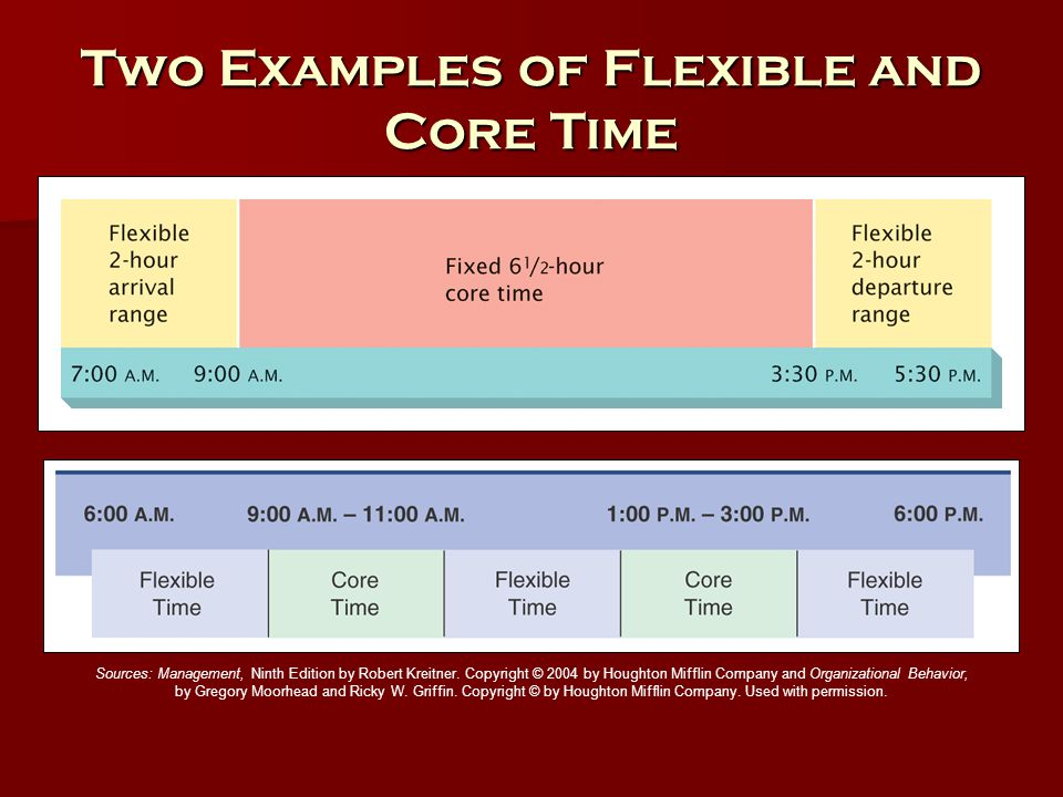 Two Examples of Flexible and Core Time