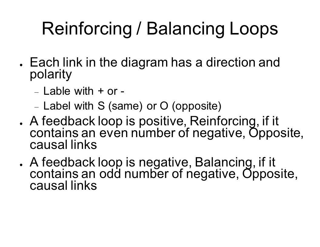 Reinforcing / Balancing Loops