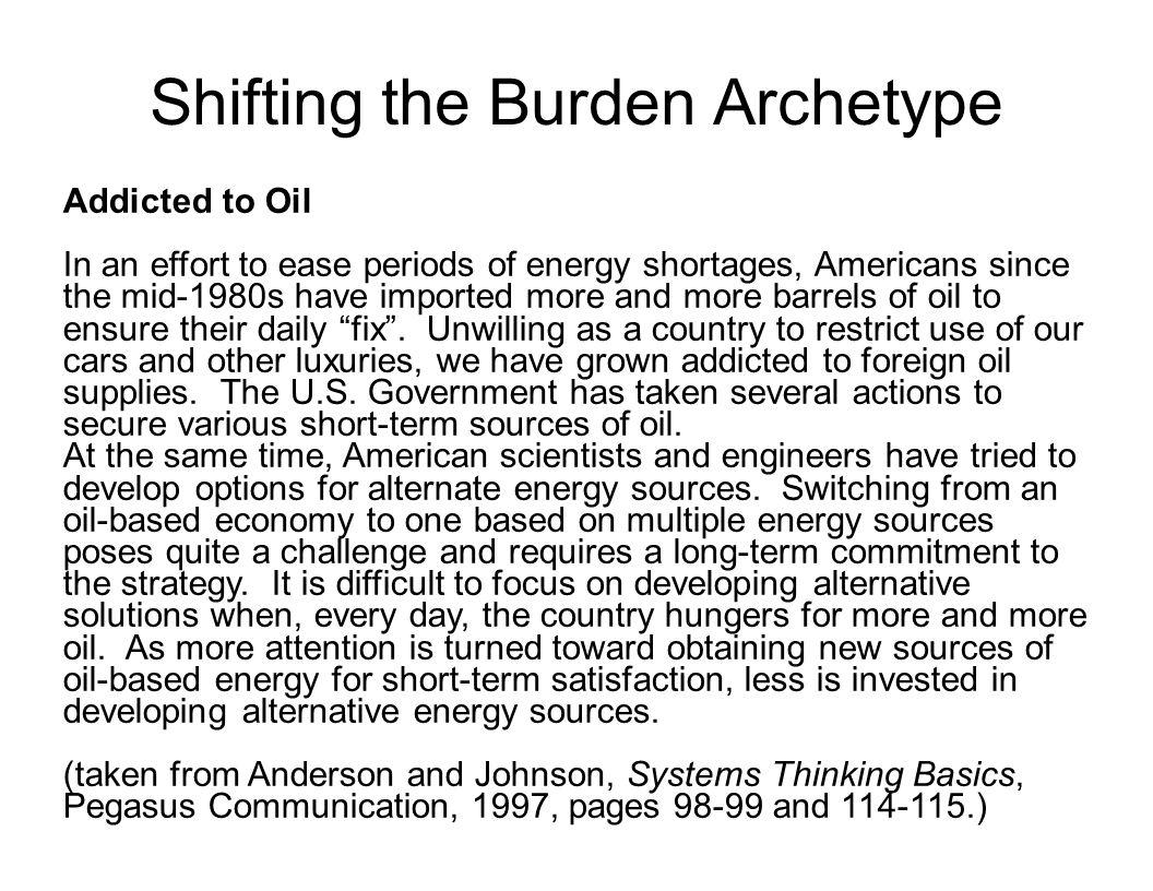 Shifting the Burden Archetype