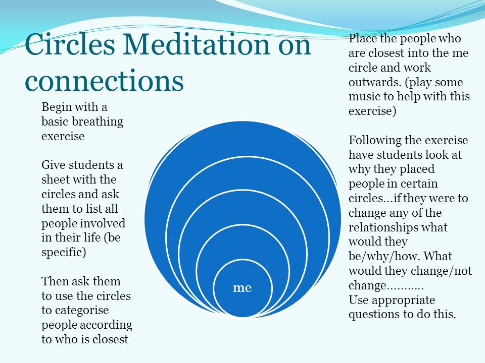 Circles Meditation on connections