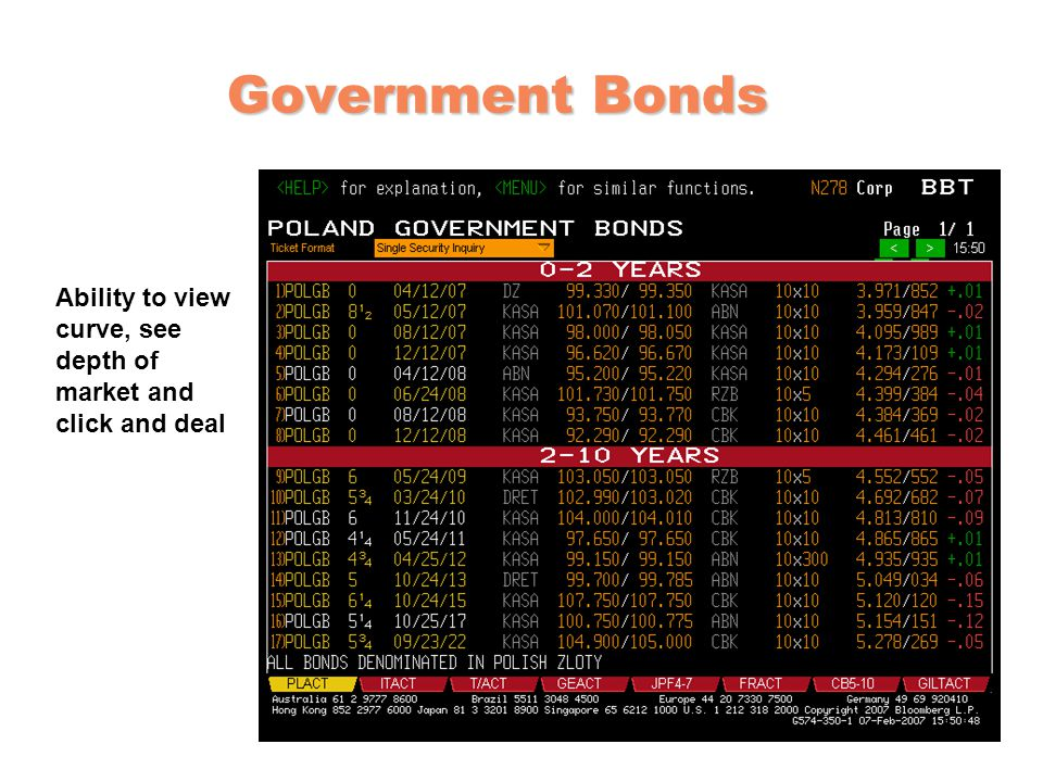 Government Bonds Ability to view curve, see depth of market and click and deal