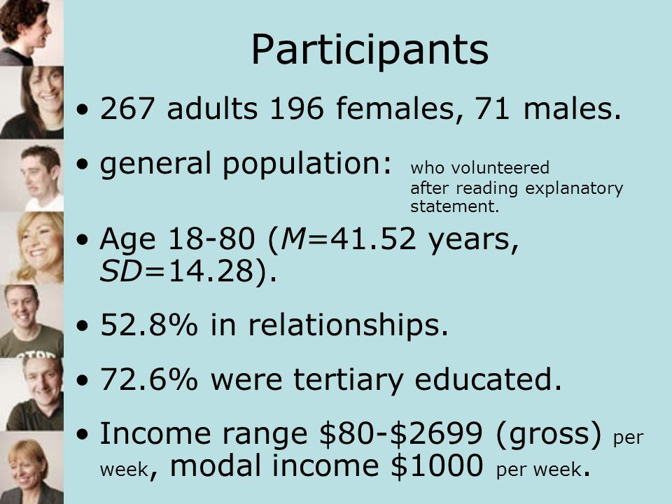 Participants 267 adults 196 females, 71 males.
