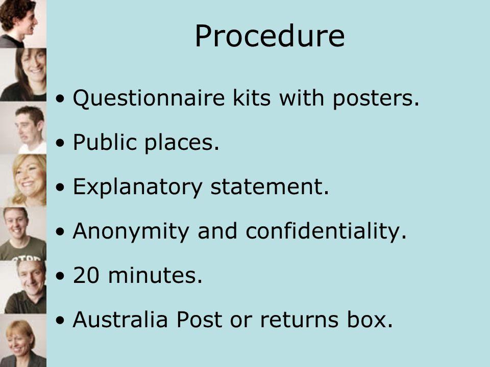 Procedure Questionnaire kits with posters. Public places.