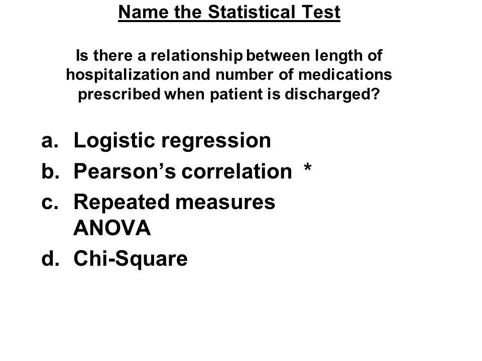 Pearson's correlation * Repeated measures ANOVA Chi-Square