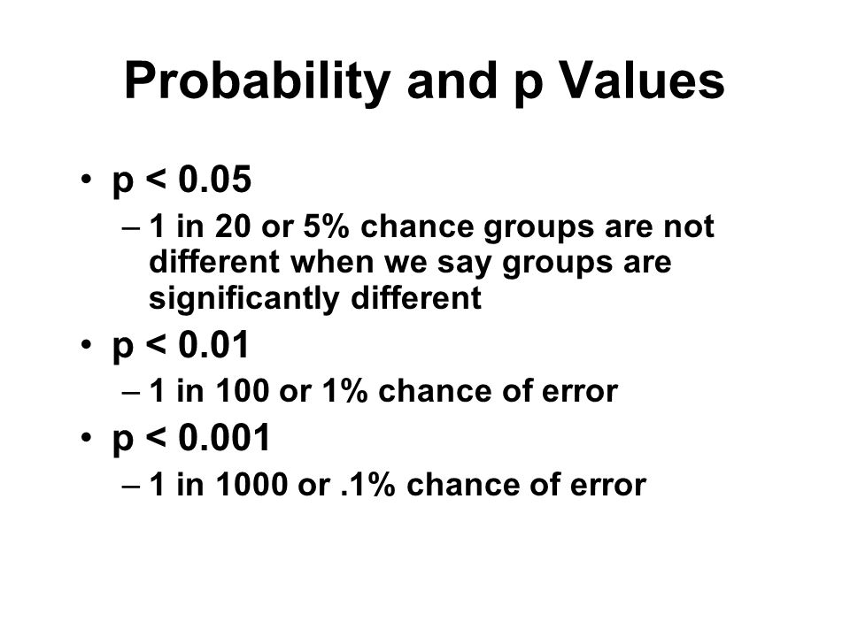Probability and p Values