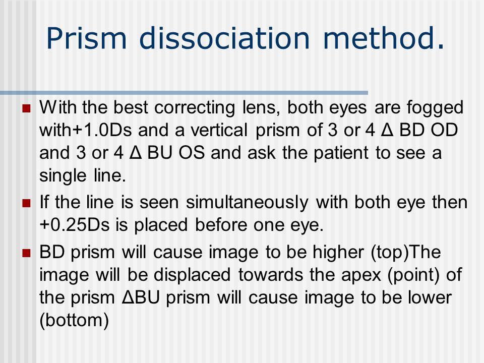 Prism dissociation method.