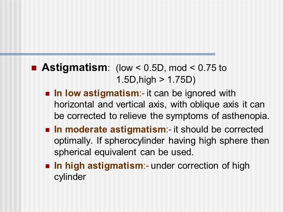 Astigmatism: (low < 0.5D, mod < 0.75 to 1.5D,high > 1.75D)