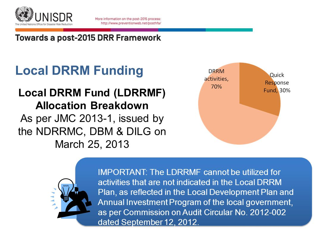 Local DRRM Funding Local DRRM Fund (LDRRMF) Allocation Breakdown As per JMC 2013-1, issued by the NDRRMC, DBM & DILG on March 25, 2013.