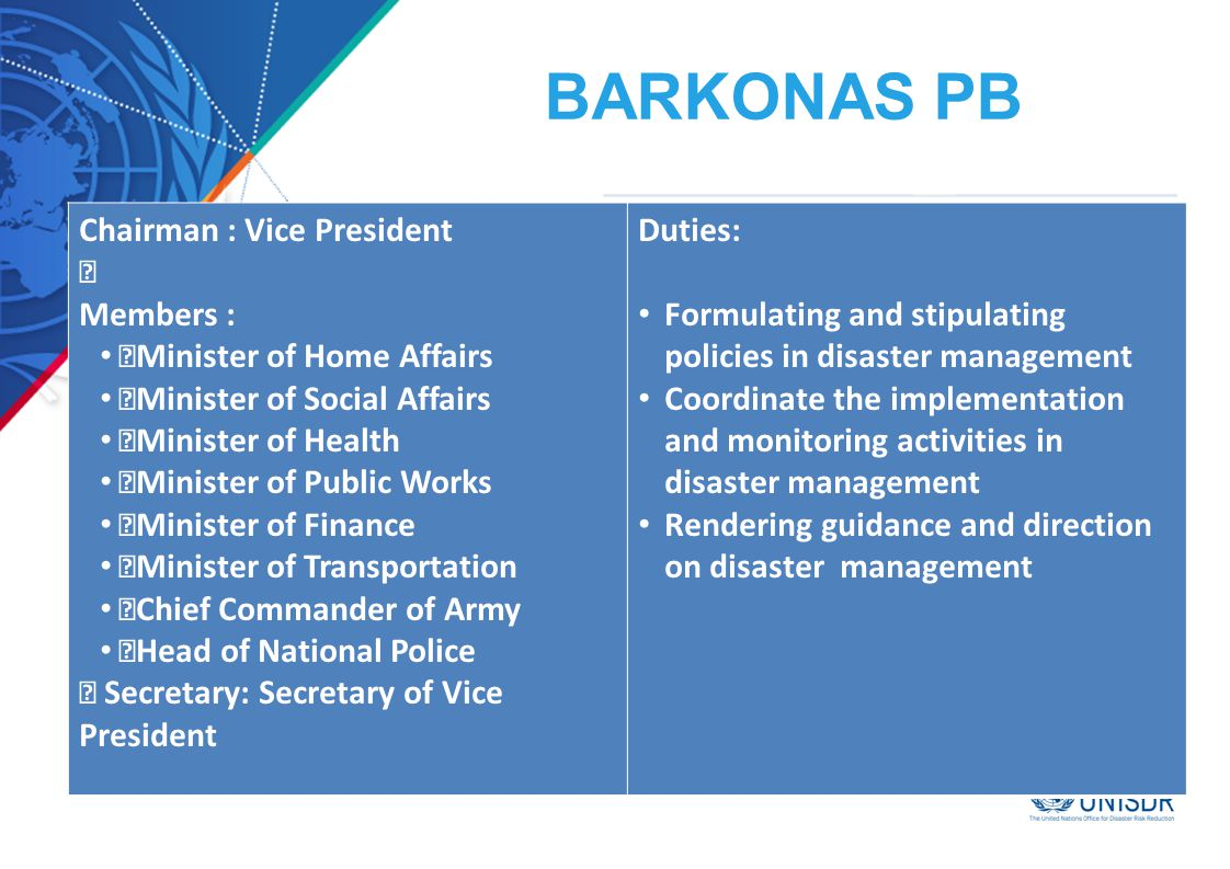 "BARKONAS PB Chairman : Vice President "" Members :"