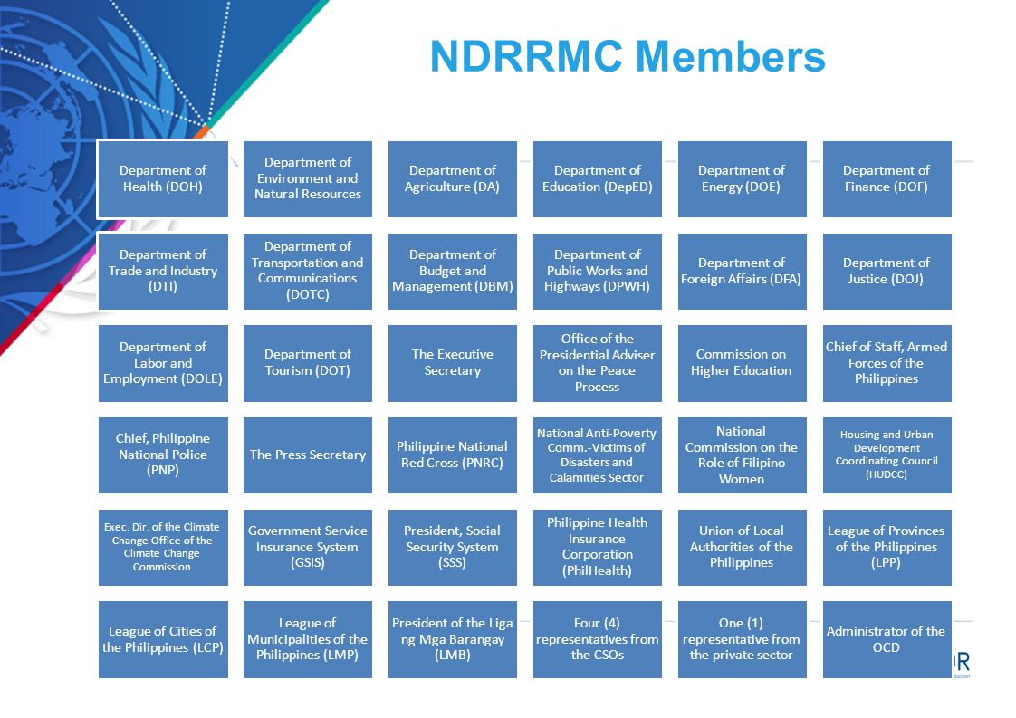 NDRRMC Members Department of Health (DOH)