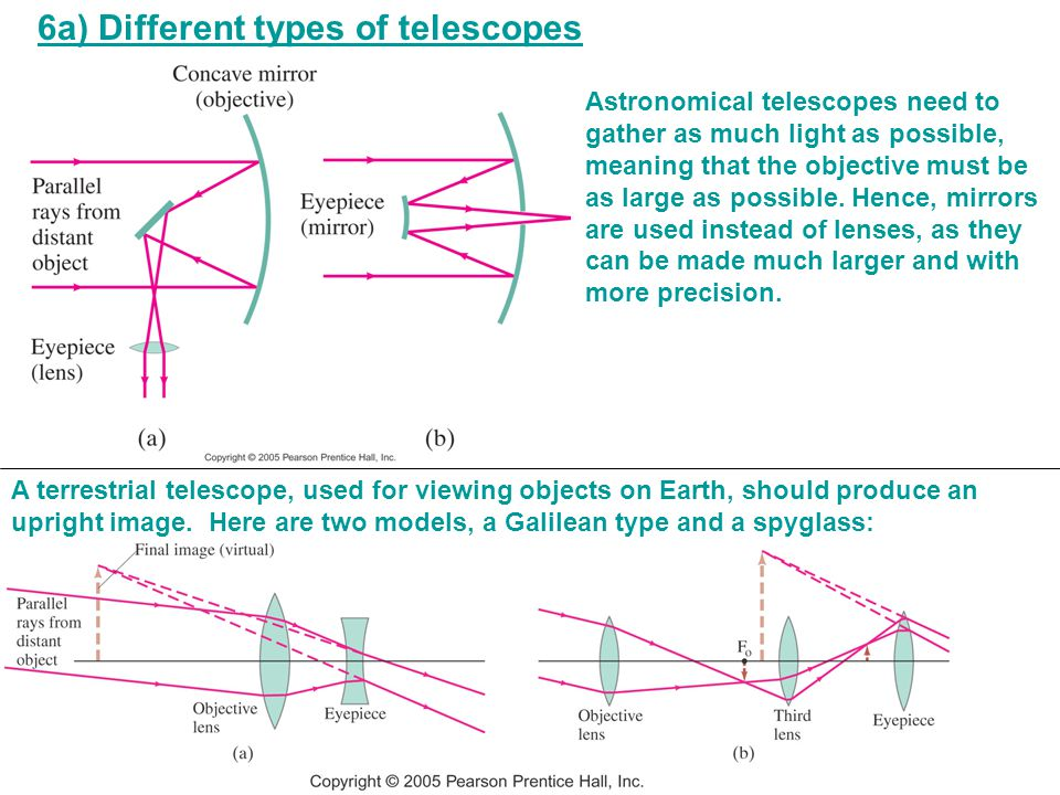 6a) Different types of telescopes