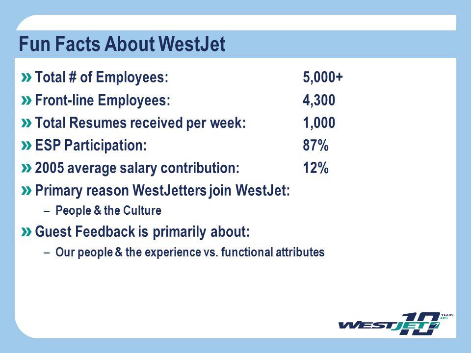 Fun Facts About WestJet
