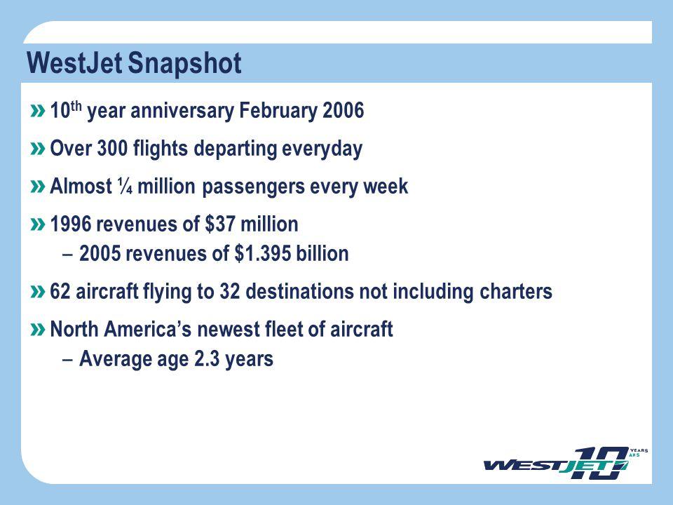 WestJet Snapshot 10th year anniversary February 2006