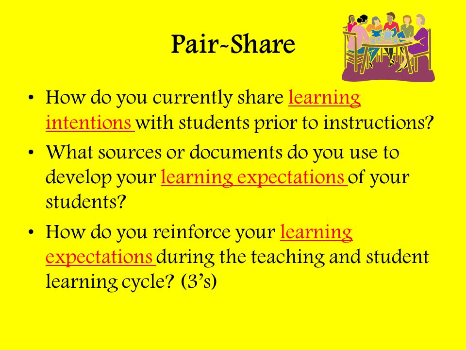 Pair-Share How do you currently share learning intentions with students prior to instructions