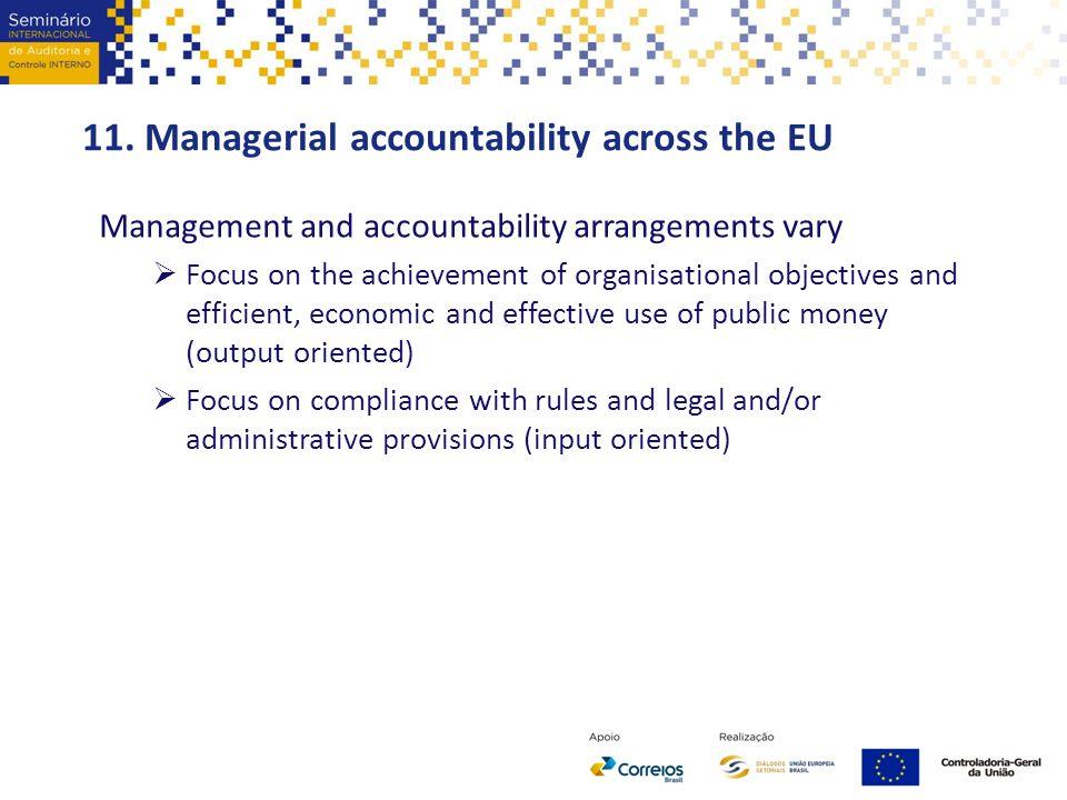11. Managerial accountability across the EU