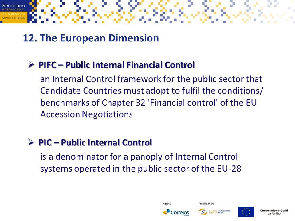 12. The European Dimension