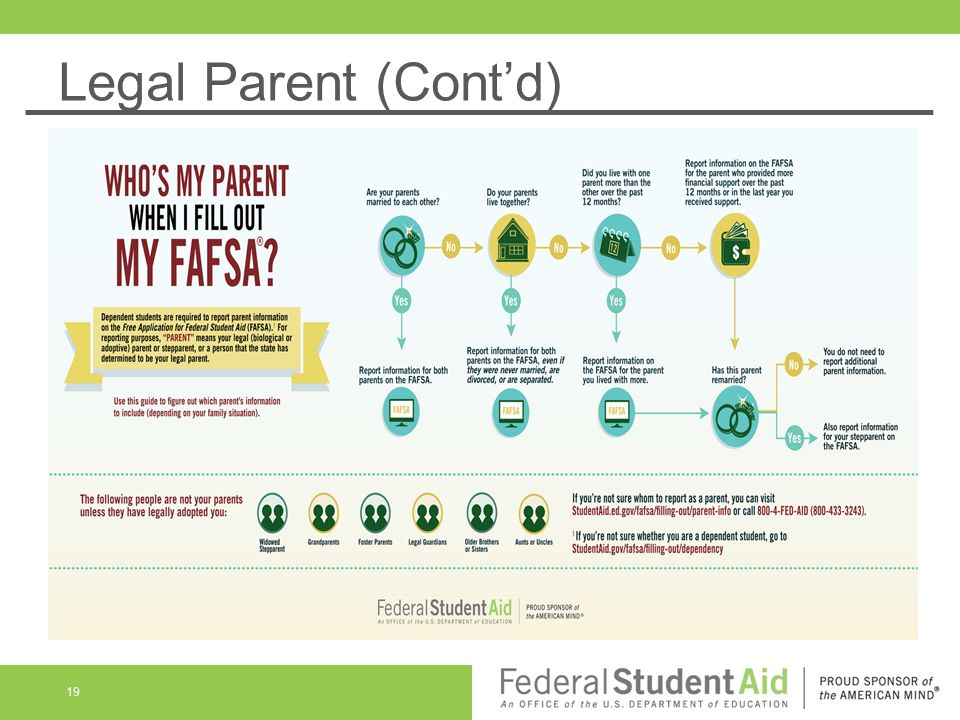 Legal Parent (Cont'd)