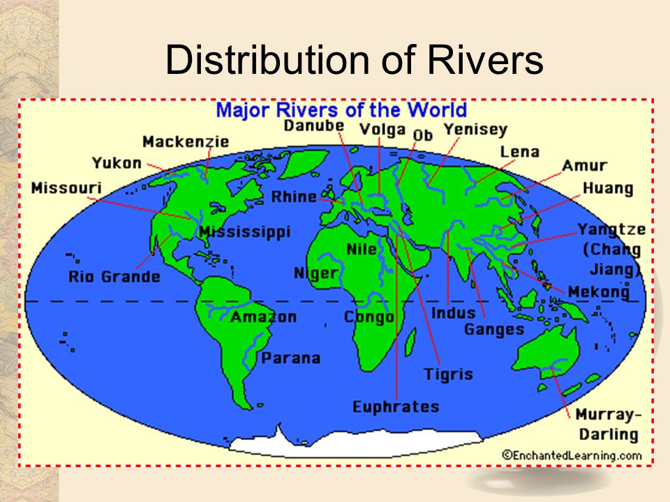 Distribution of Rivers