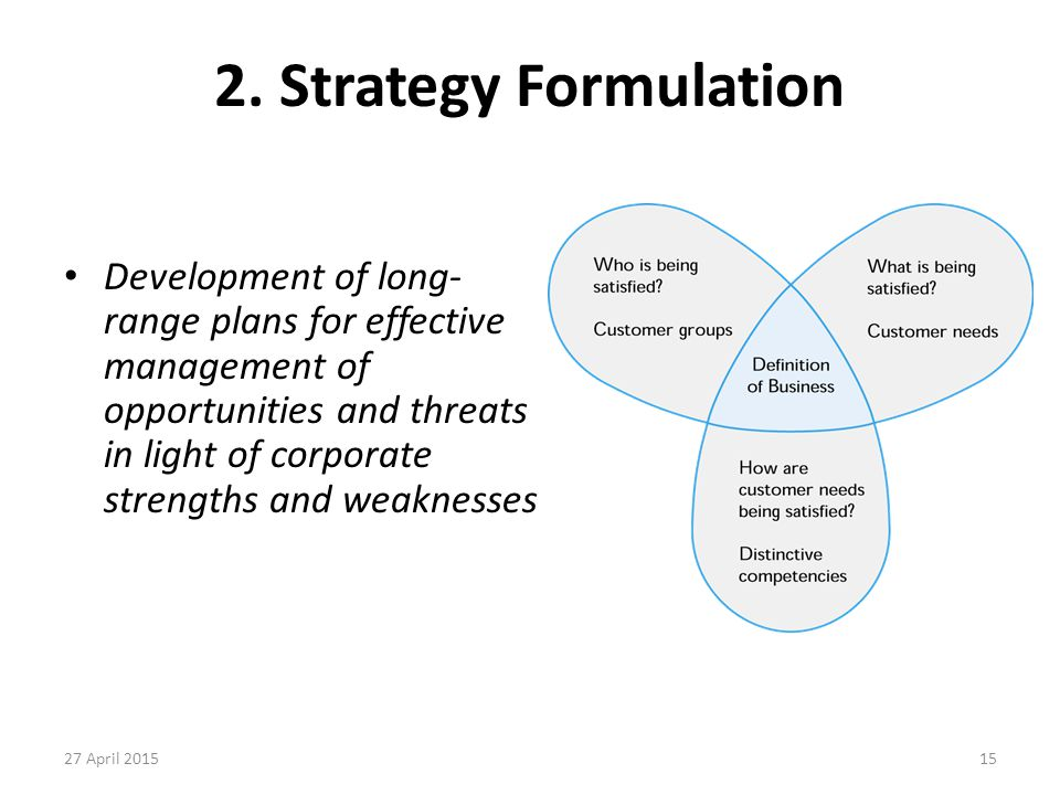 2. Strategy Formulation