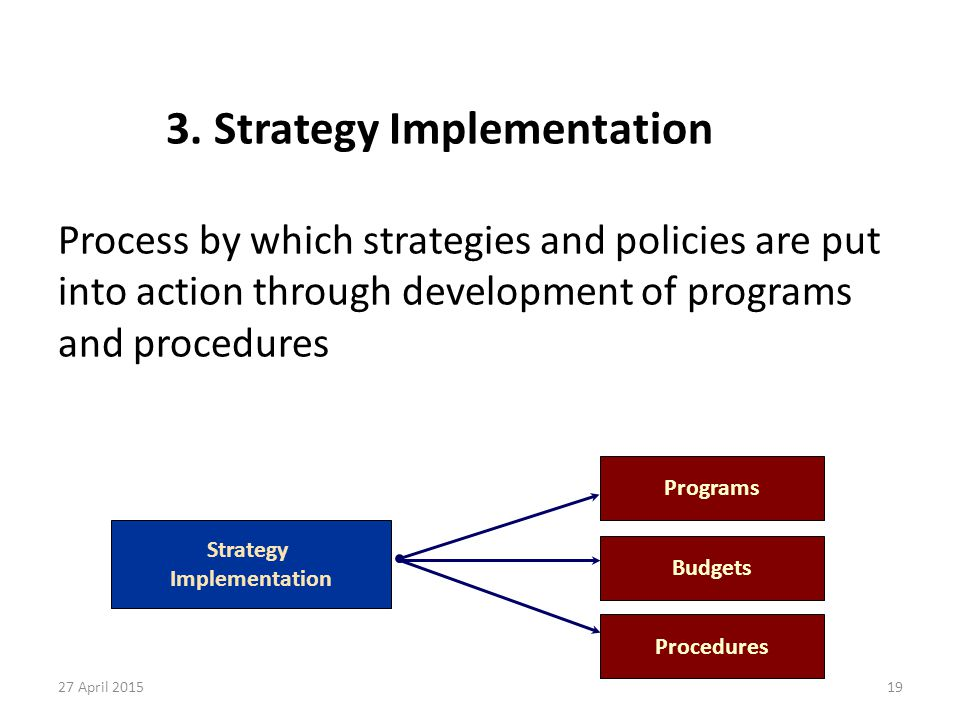 3. Strategy Implementation Process by which strategies and policies are put into action through development of programs and procedures