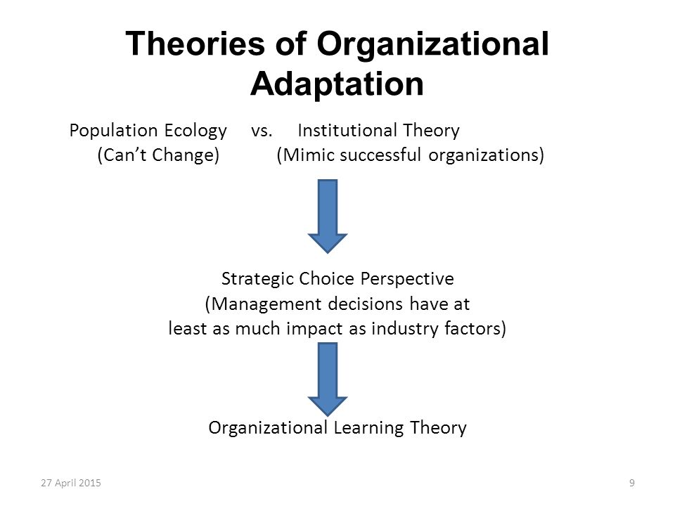 the population ecology of organizations Population-ecology model - developed from theories of natural selection in biology, terms evolution and selection are used to refer to underlying behavioral processes organizational form.
