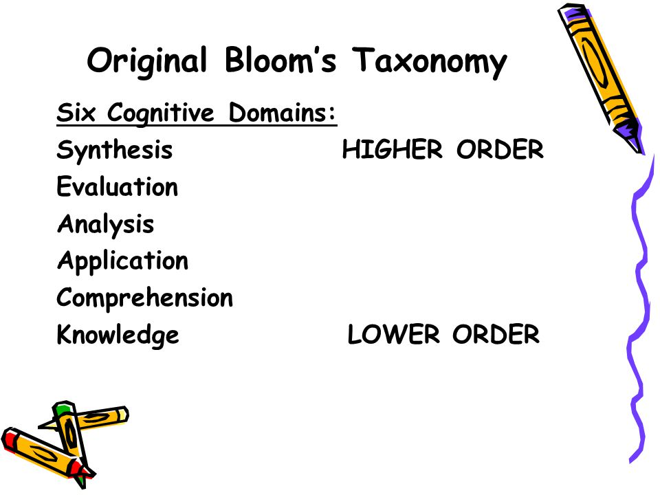 Original Bloom's Taxonomy