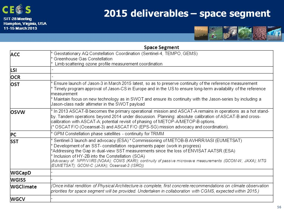 2015 deliverables – space segment