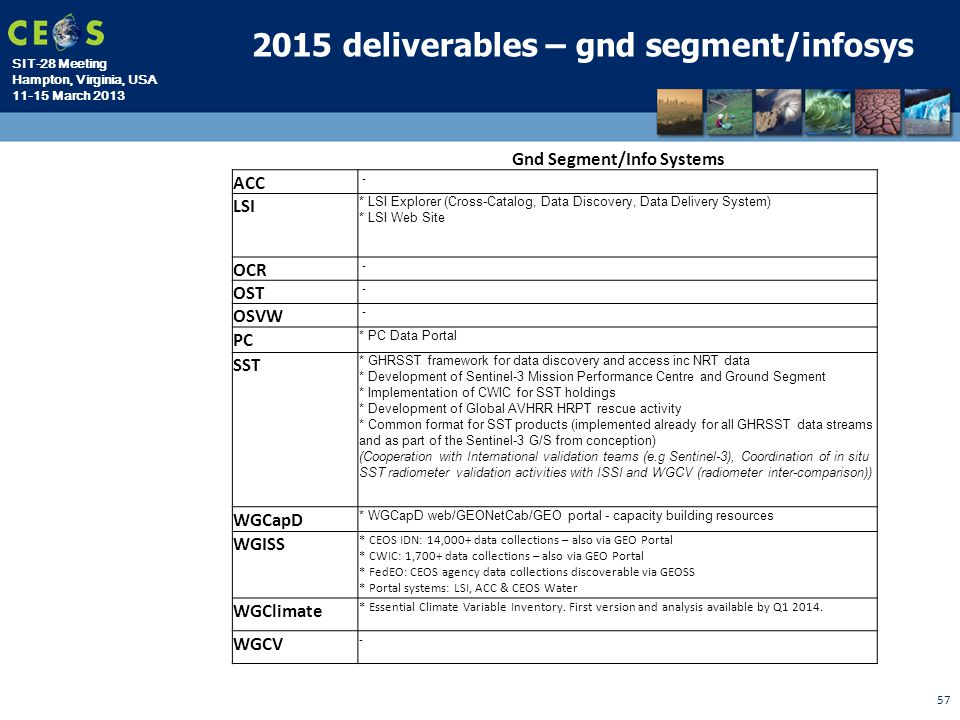 Gnd Segment/Info Systems