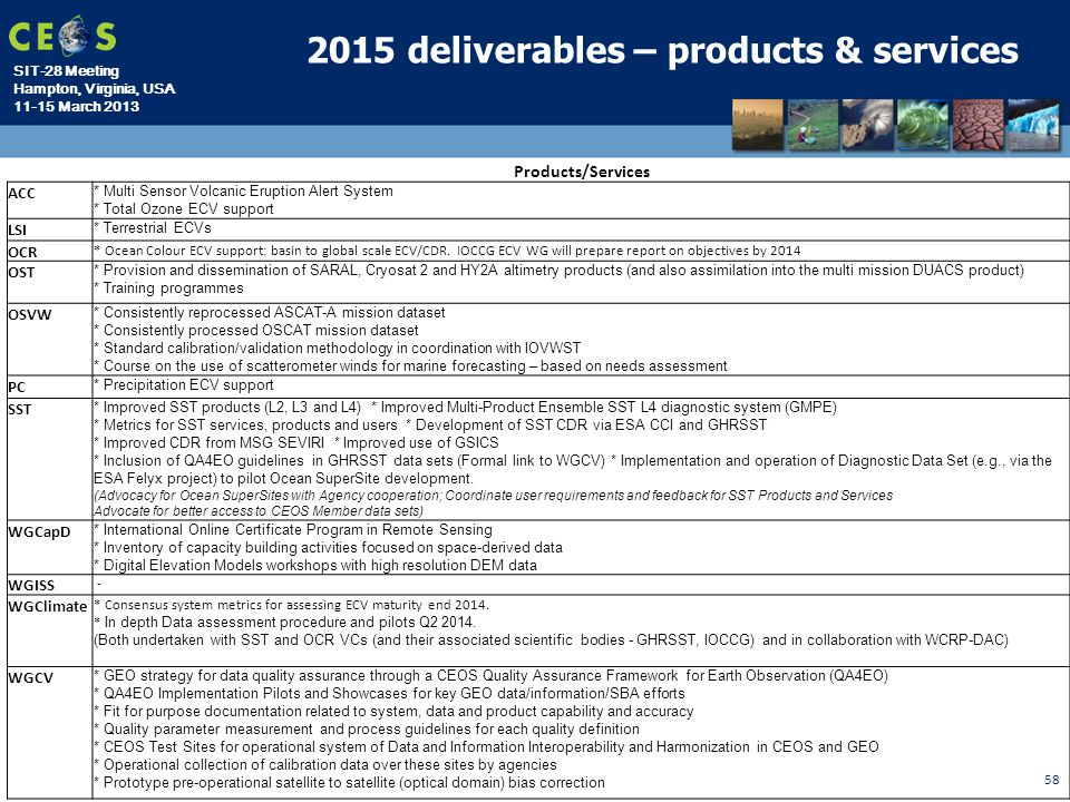 2015 deliverables – products & services
