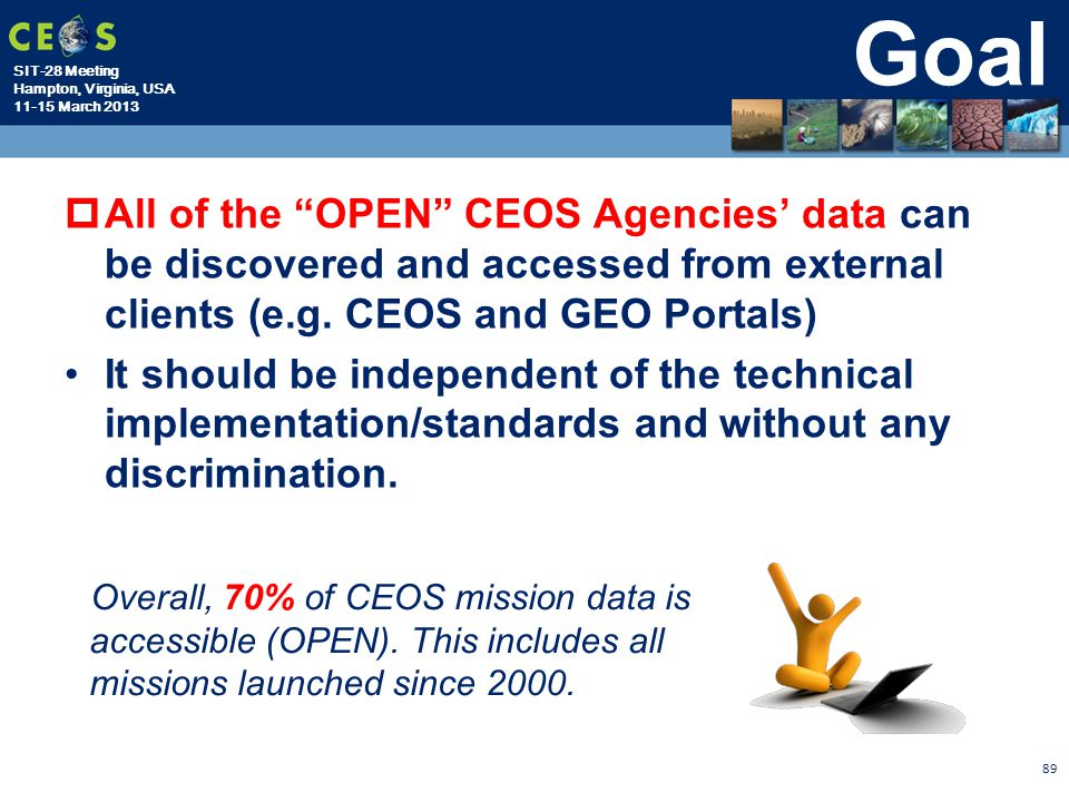 Goal All of the OPEN CEOS Agencies' data can be discovered and accessed from external clients (e.g. CEOS and GEO Portals)
