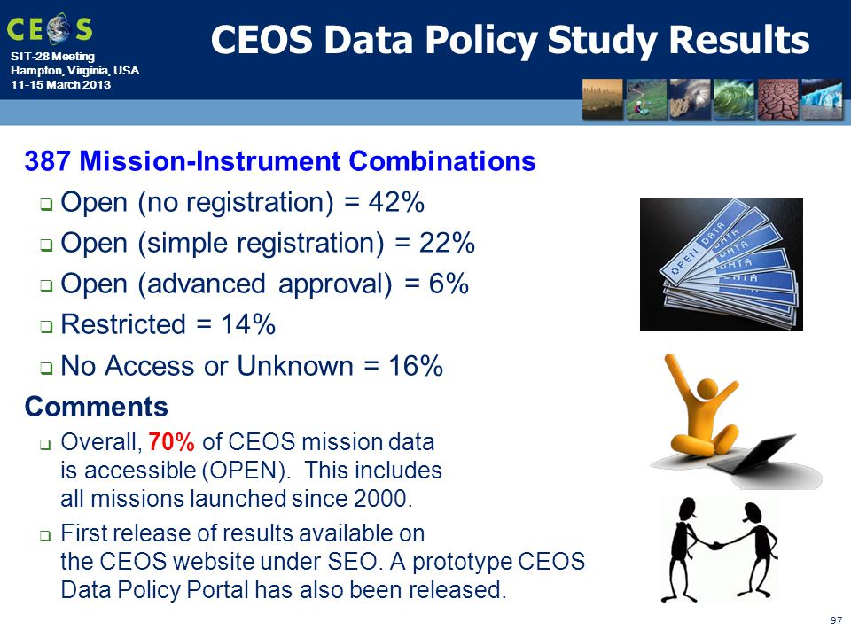 CEOS Data Policy Study Results