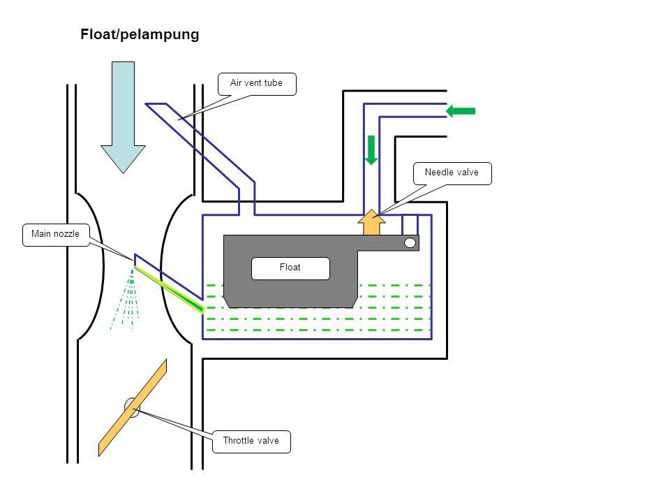 Float/pelampung Air vent tube Needle valve Main nozzle Float