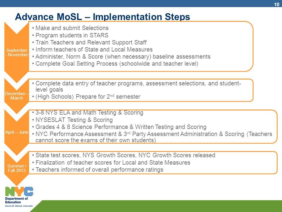 Advance MoSL – Implementation Steps