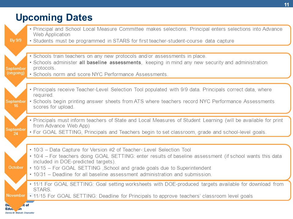 Upcoming Dates By 9/9. Principal and School Local Measure Committee makes selections. Principal enters selections into Advance Web Application.
