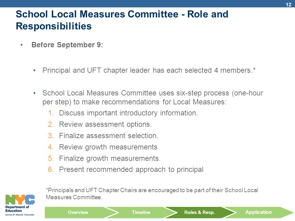 School Local Measures Committee - Role and Responsibilities