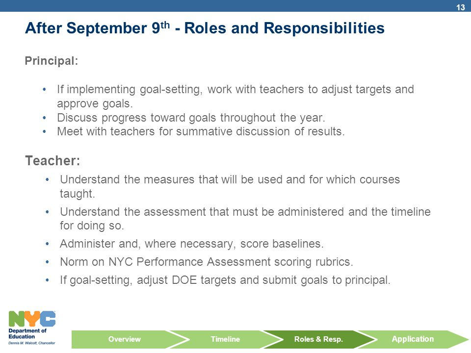 After September 9th - Roles and Responsibilities