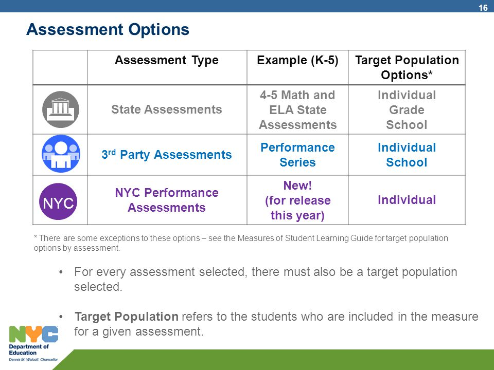  Assessment Options NYC Assessment Type Example (K-5)