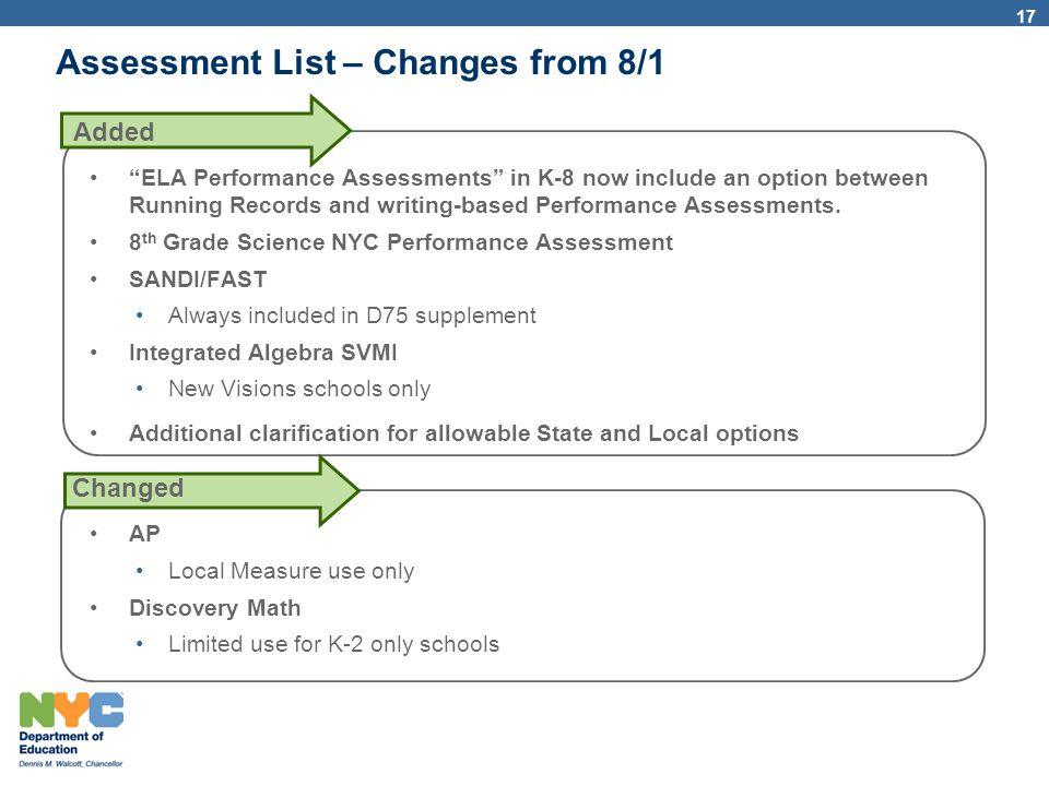 Assessment List – Changes from 8/1