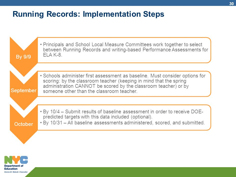 Running Records: Implementation Steps