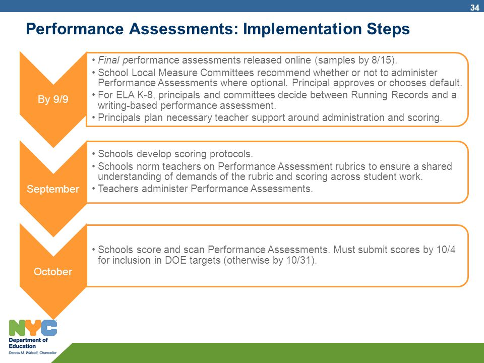 Performance Assessments: Implementation Steps