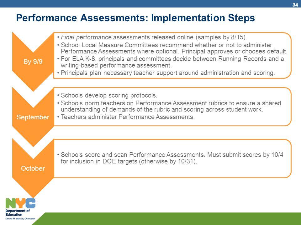 Performance Assessments: Implementation Steps