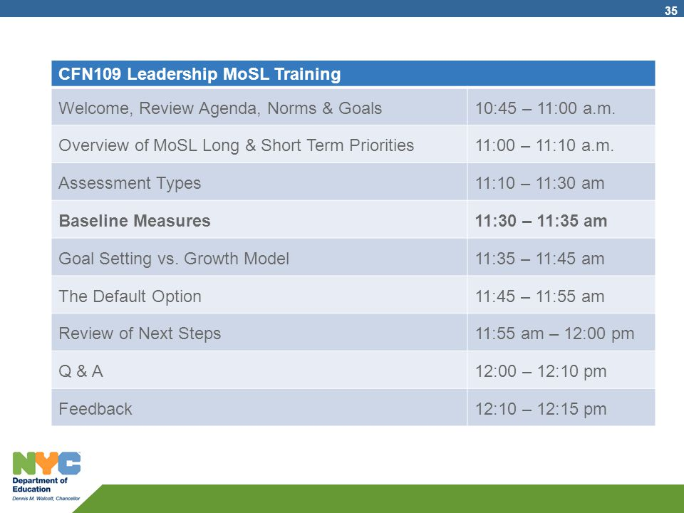 CFN109 Leadership MoSL Training