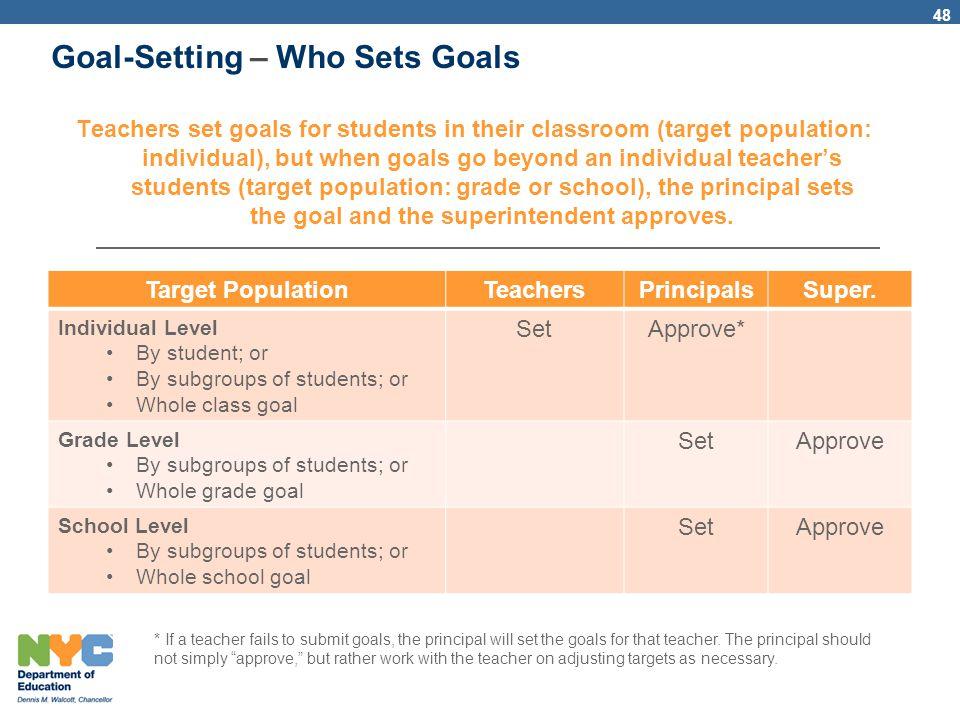 Goal-Setting – Who Sets Goals