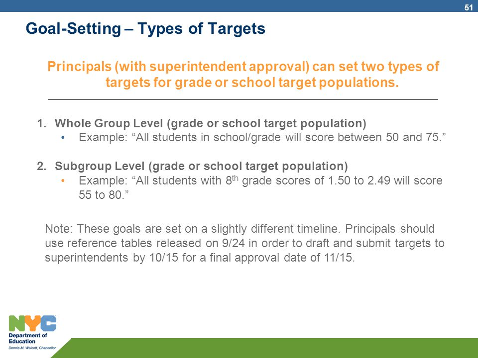 Goal-Setting – Types of Targets