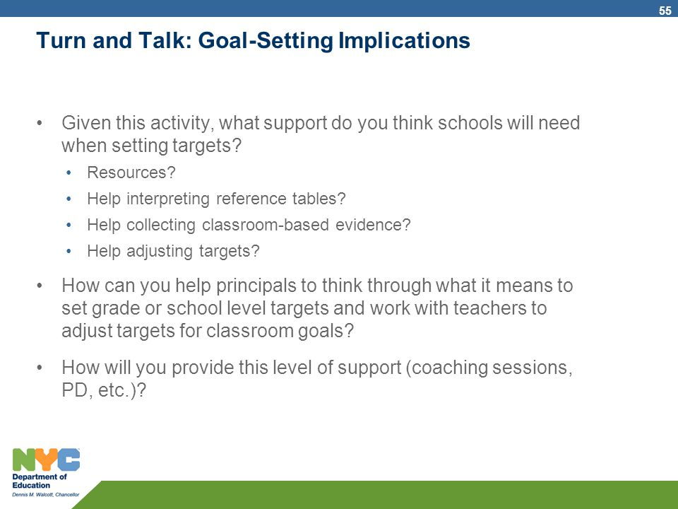 Turn and Talk: Goal-Setting Implications