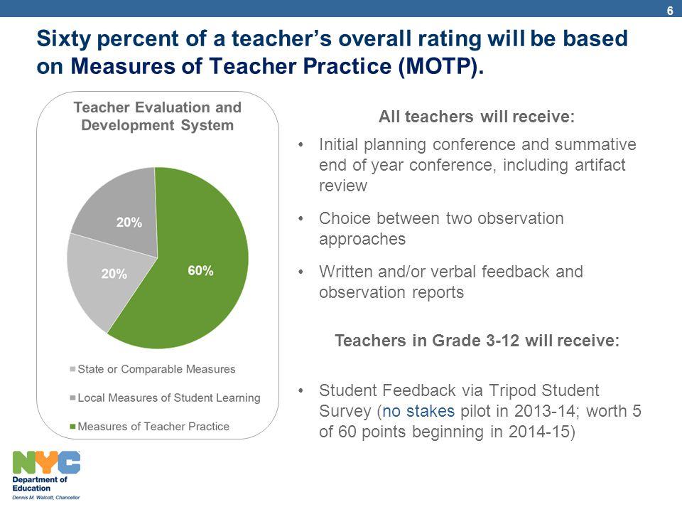 All teachers will receive: Teachers in Grade 3-12 will receive: